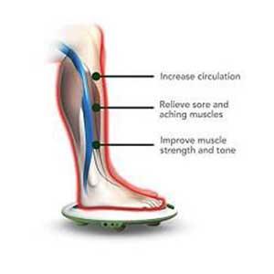 REVITIVE Circulation Booster feet
